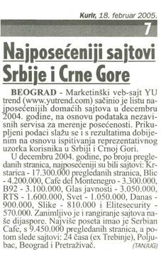 Najposećeniji sajtovi Srbije i Crne Core