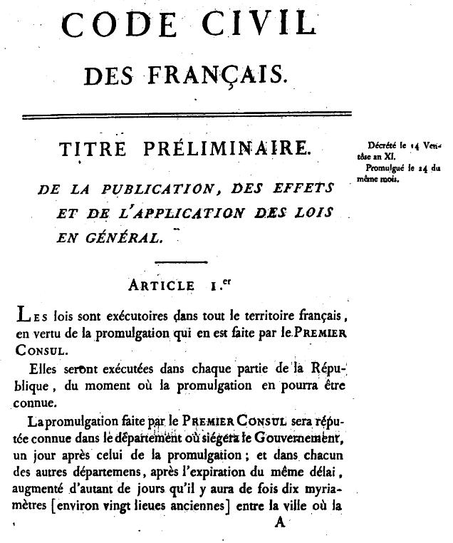 Prva strana Civilnog Kodeksa