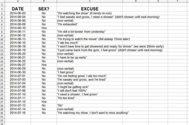 Sex-Spreadsheet