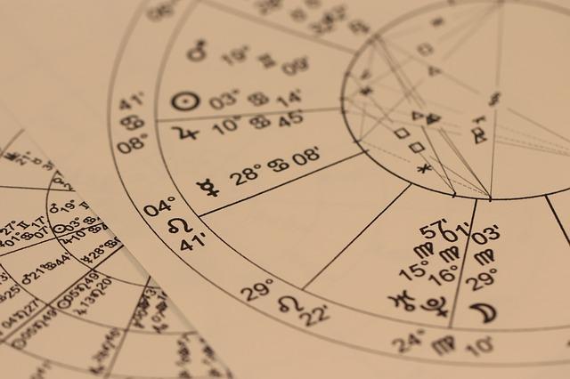 Da li ste zavisni od astrologije?
